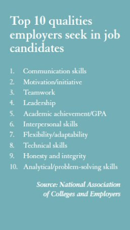 chart of valuable skills most liberal arts graduates have